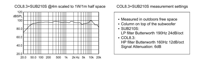 COL8.3+SUB210S-CURVES
